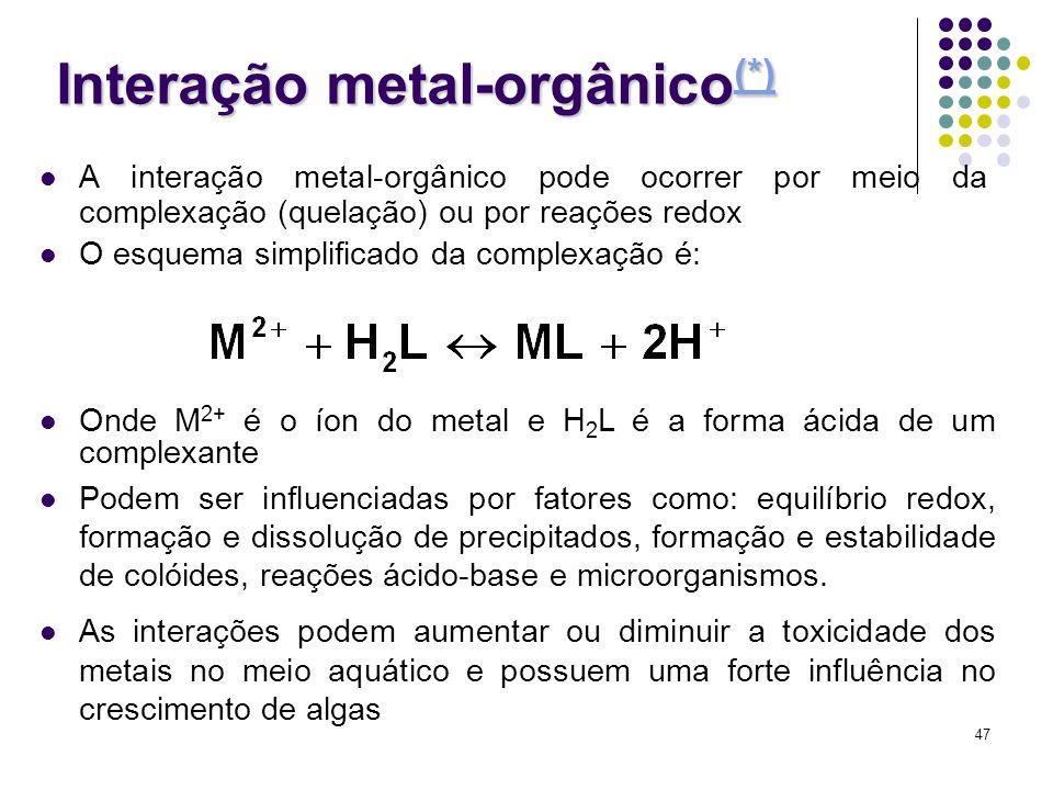 Interação metal-orgânico(*)