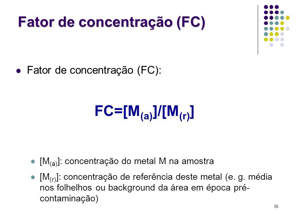 Fator de concentração (FC)