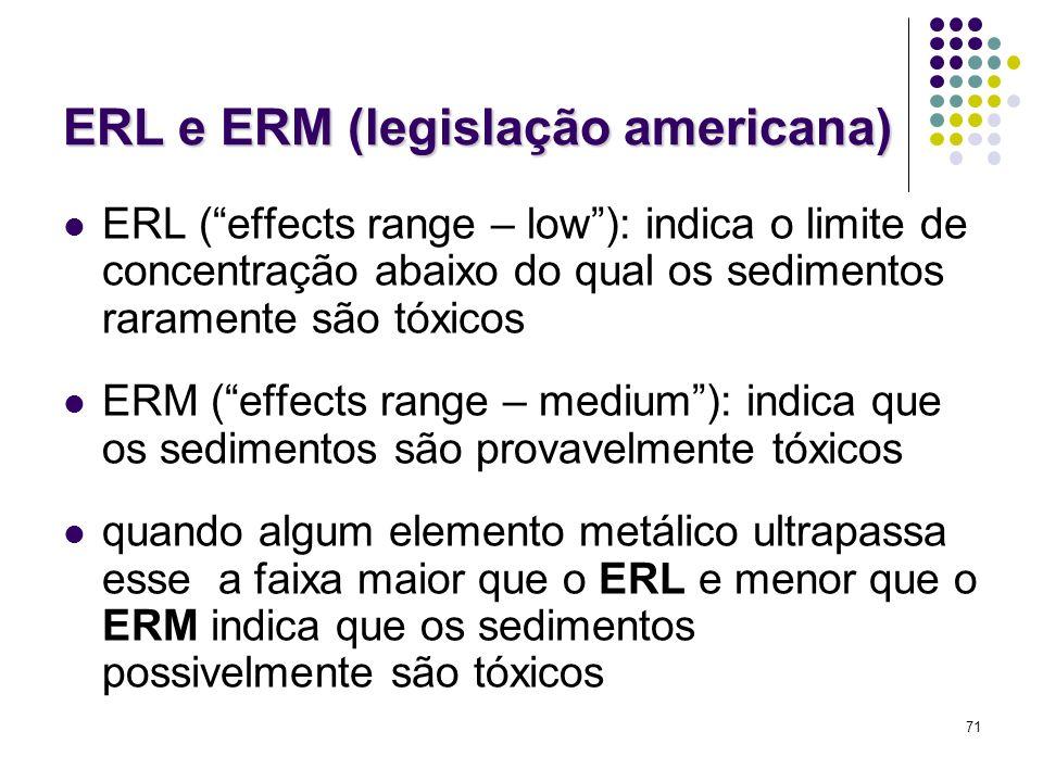 ERL e ERM (legislação americana)