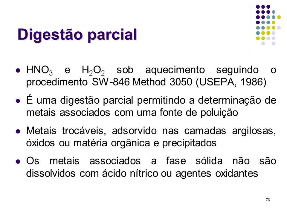 Digestão parcial HNO3 e H2O2 sob aquecimento seguindo o procedimento SW-846 Method 3050 (USEPA, 1986)