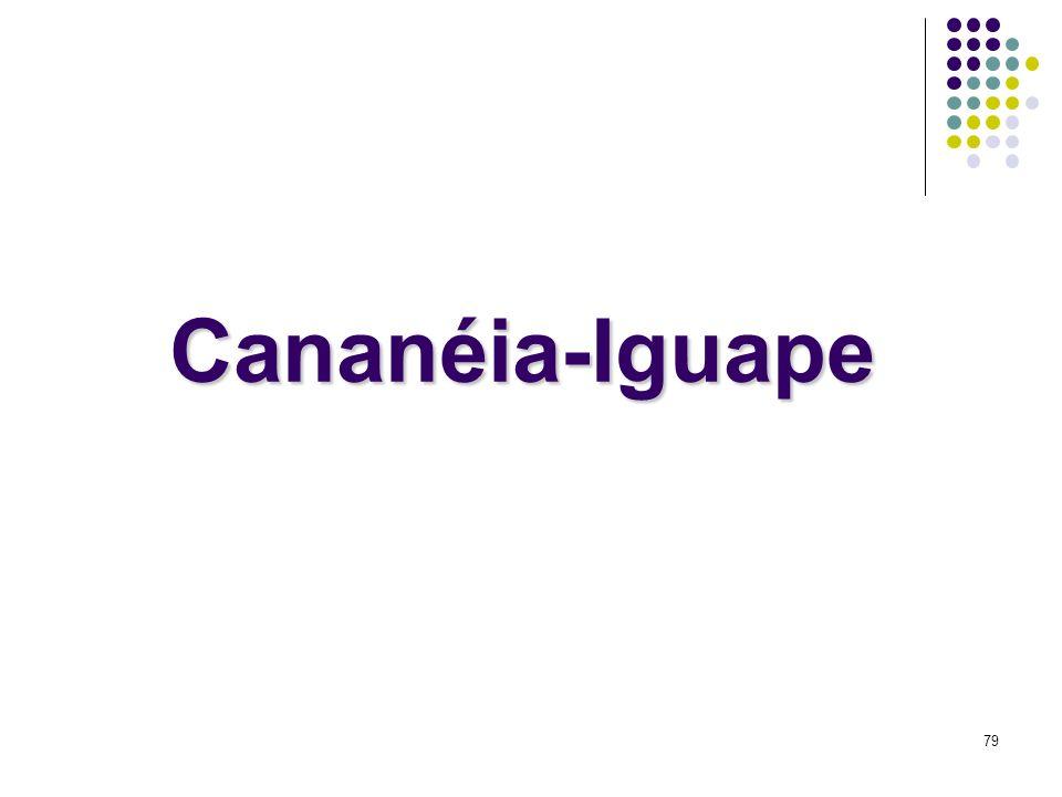 Cananéia-Iguape