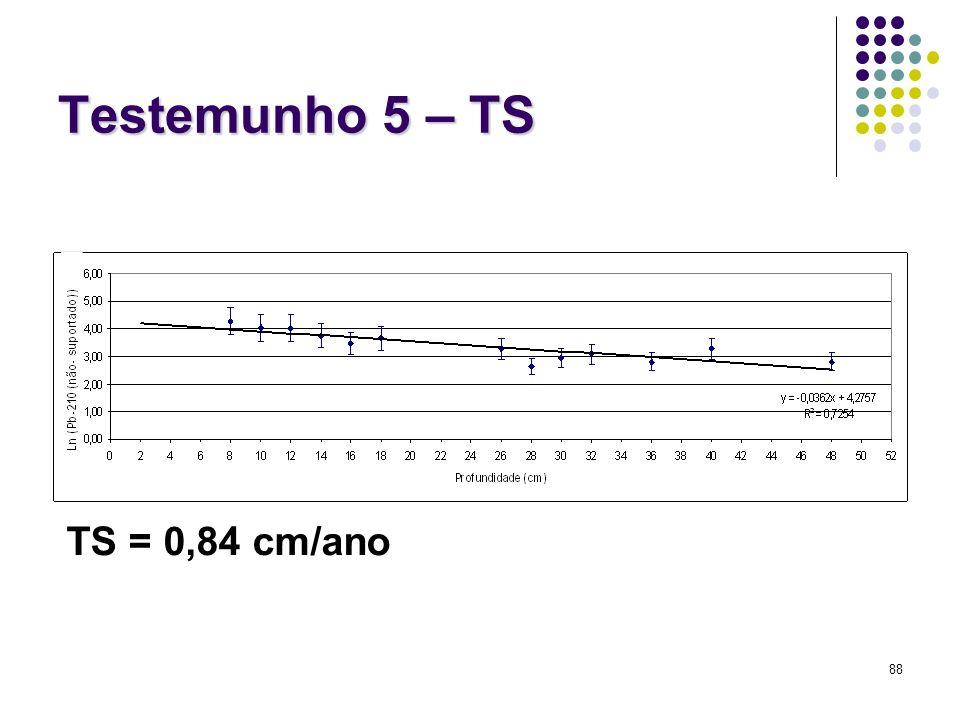 Testemunho 5 – TS TS = 0,84 cm/ano