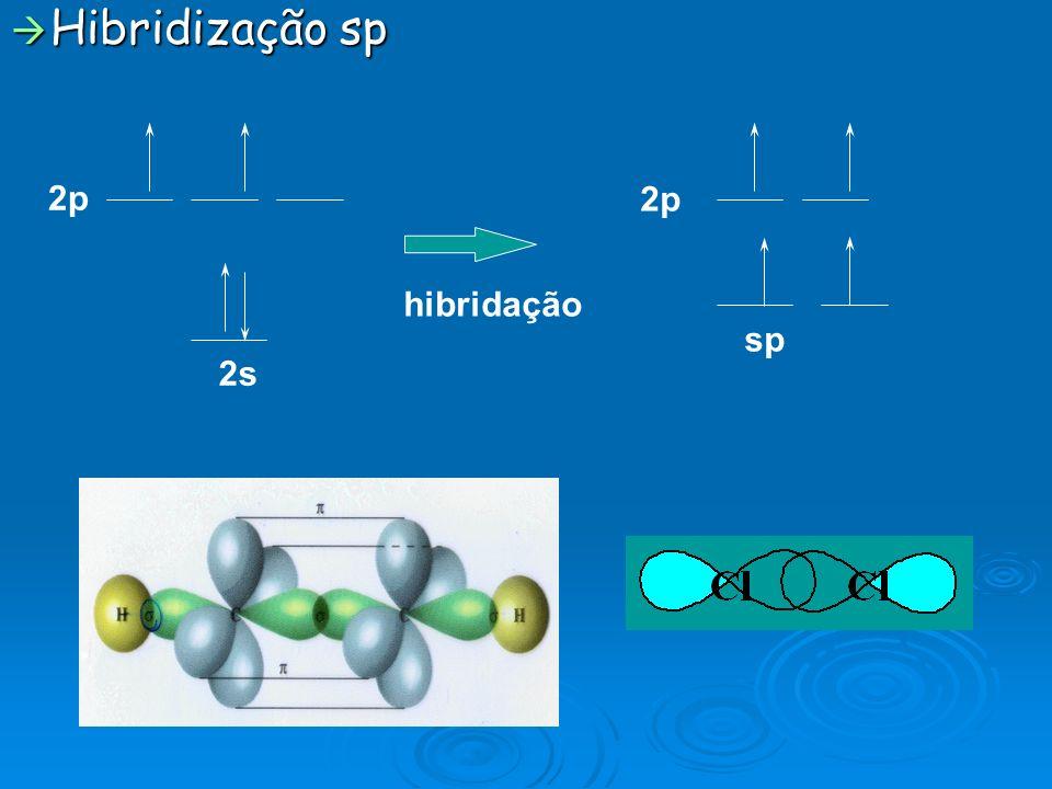 Hibridização sp hibridação 2p sp 2s