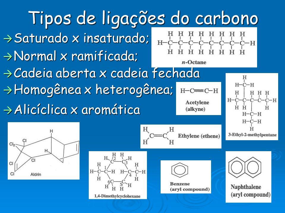Tipos de ligações do carbono