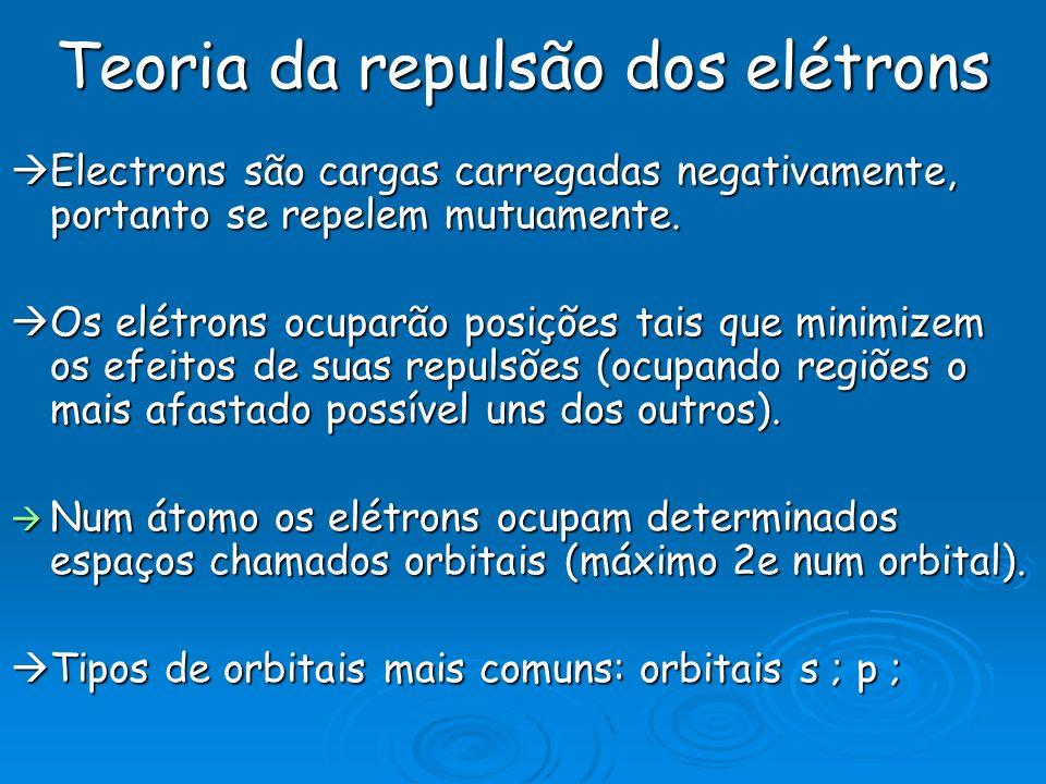 Teoria da repulsão dos elétrons
