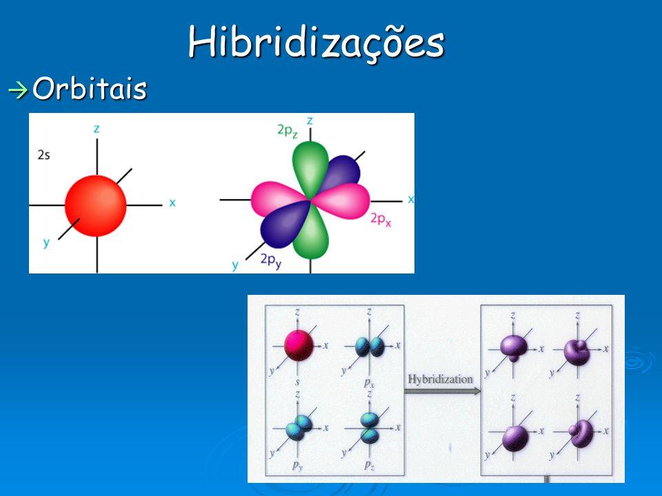Hibridizações Orbitais