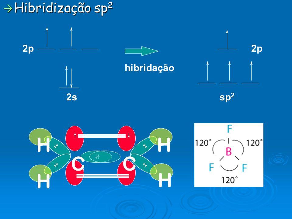 Hibridização sp2 2p 2s hibridação sp2 C H