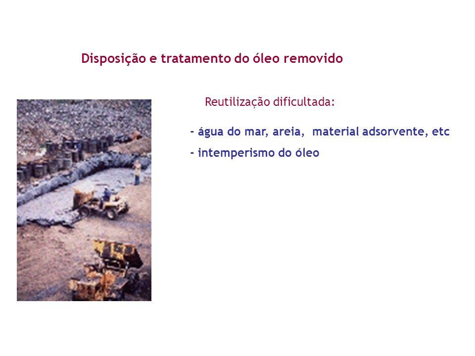 Disposição e tratamento do óleo removido