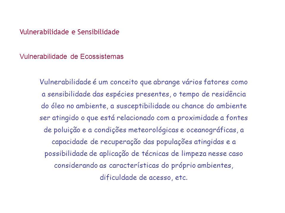Vulnerabilidade e Sensibilidade