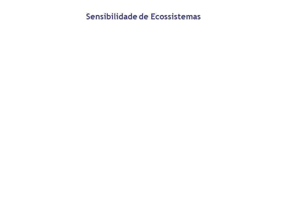 Sensibilidade de Ecossistemas