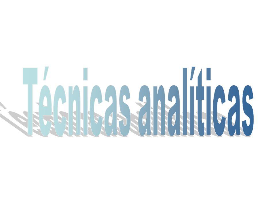 Técnicas analíticas