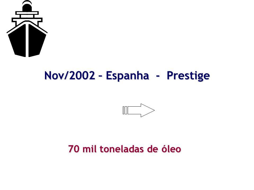 Nov/2002 – Espanha - Prestige