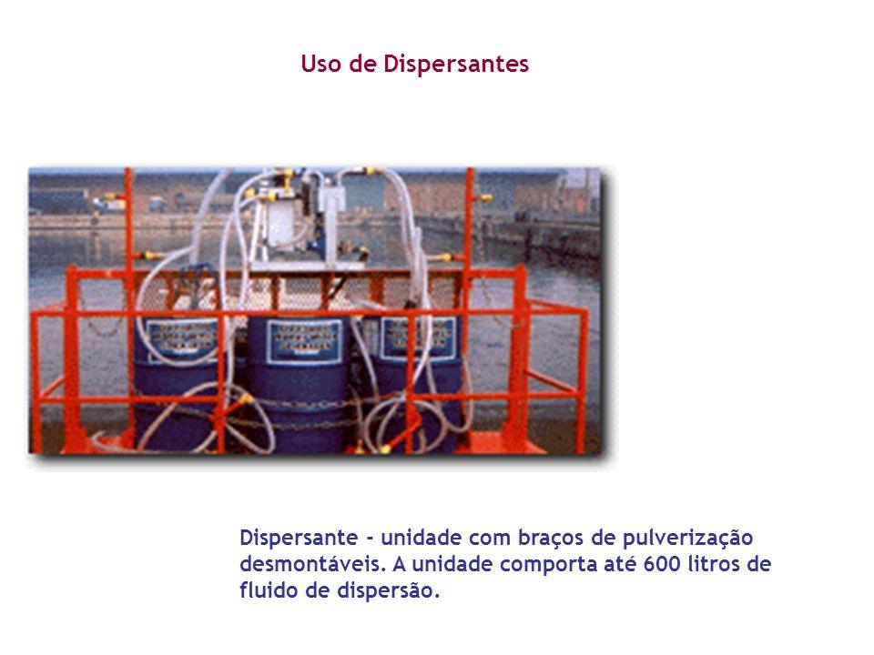 Uso de Dispersantes Dispersante - unidade com braços de pulverização desmontáveis.