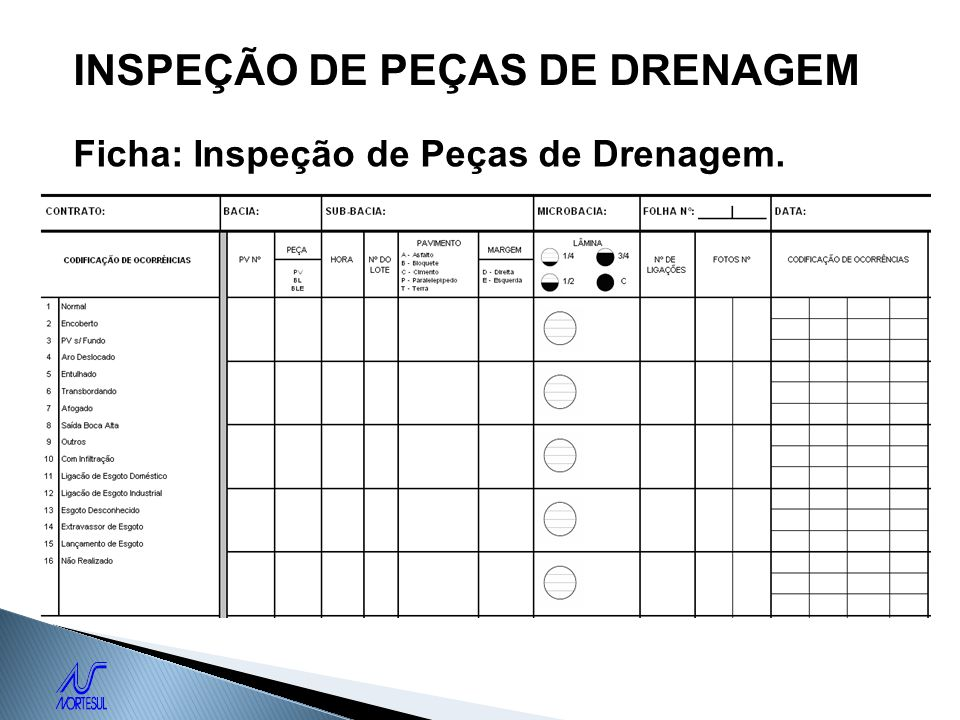 INSPEÇÃO DE PEÇAS DE DRENAGEM