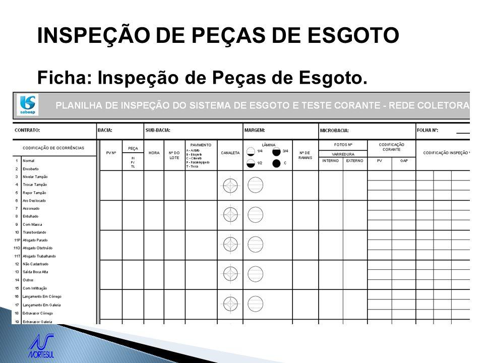 INSPEÇÃO DE PEÇAS DE ESGOTO