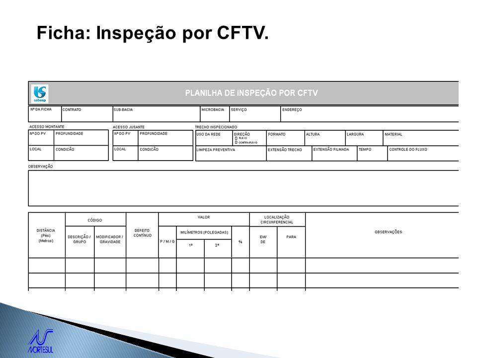 Ficha: Inspeção por CFTV.