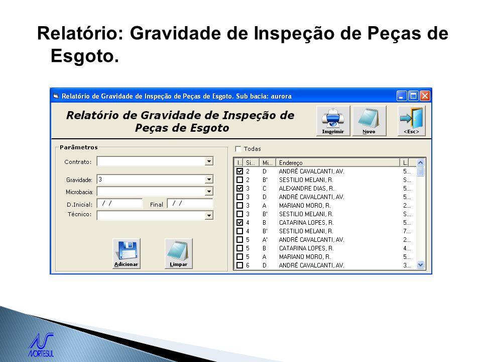 Relatório: Gravidade de Inspeção de Peças de Esgoto.