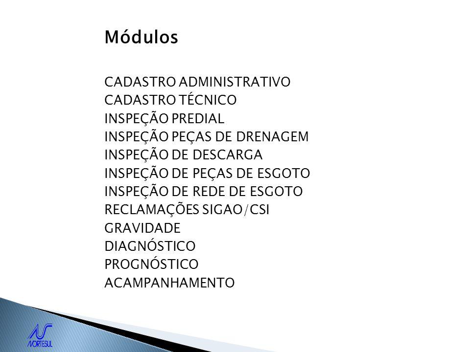 Módulos CADASTRO ADMINISTRATIVO CADASTRO TÉCNICO INSPEÇÃO PREDIAL