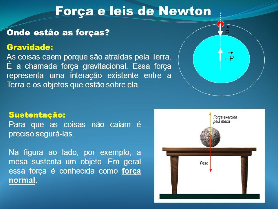 Força e leis de Newton Onde estão as forças Gravidade: