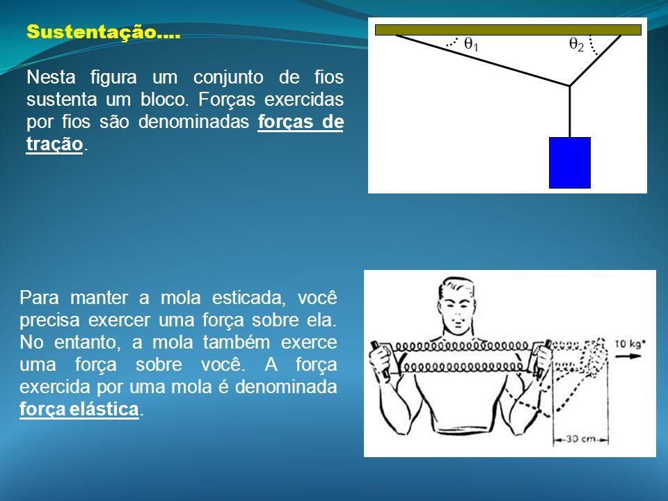 Sustentação.... Nesta figura um conjunto de fios sustenta um bloco. Forças exercidas por fios são denominadas forças de tração.