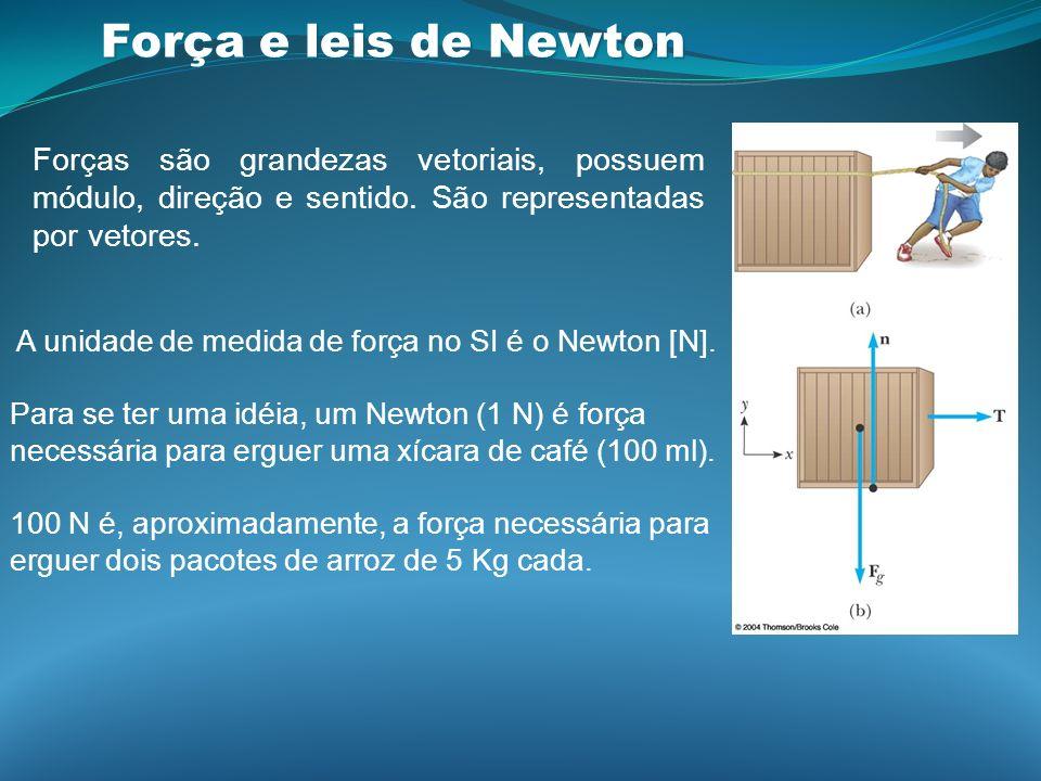Força e leis de Newton Forças são grandezas vetoriais, possuem módulo, direção e sentido. São representadas por vetores.