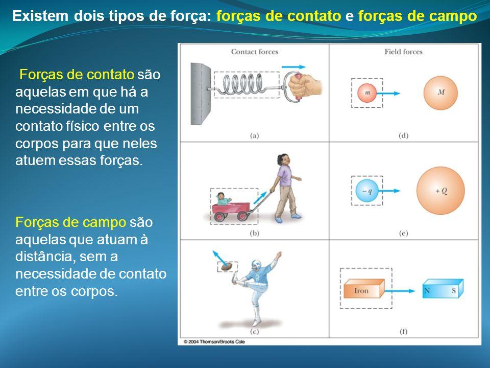 Existem dois tipos de força: forças de contato e forças de campo