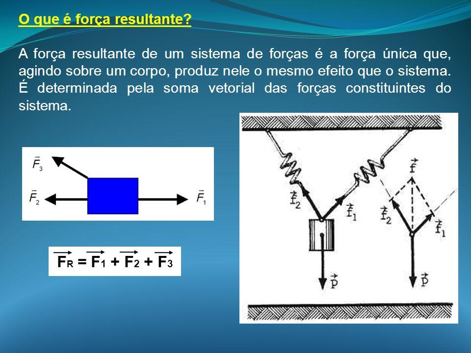 FR = F1 + F2 + F3 O que é força resultante