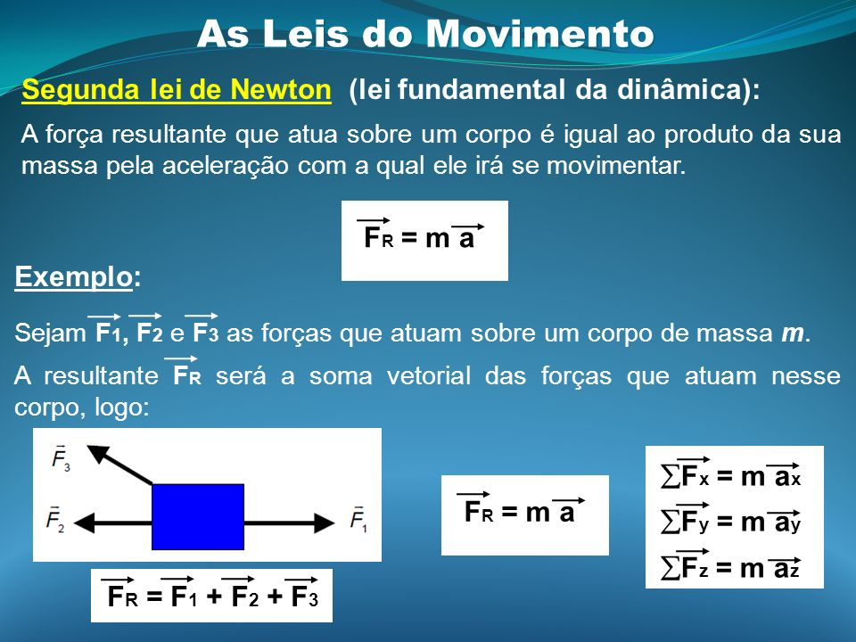 As Leis do Movimento Segunda lei de Newton (lei fundamental da dinâmica):