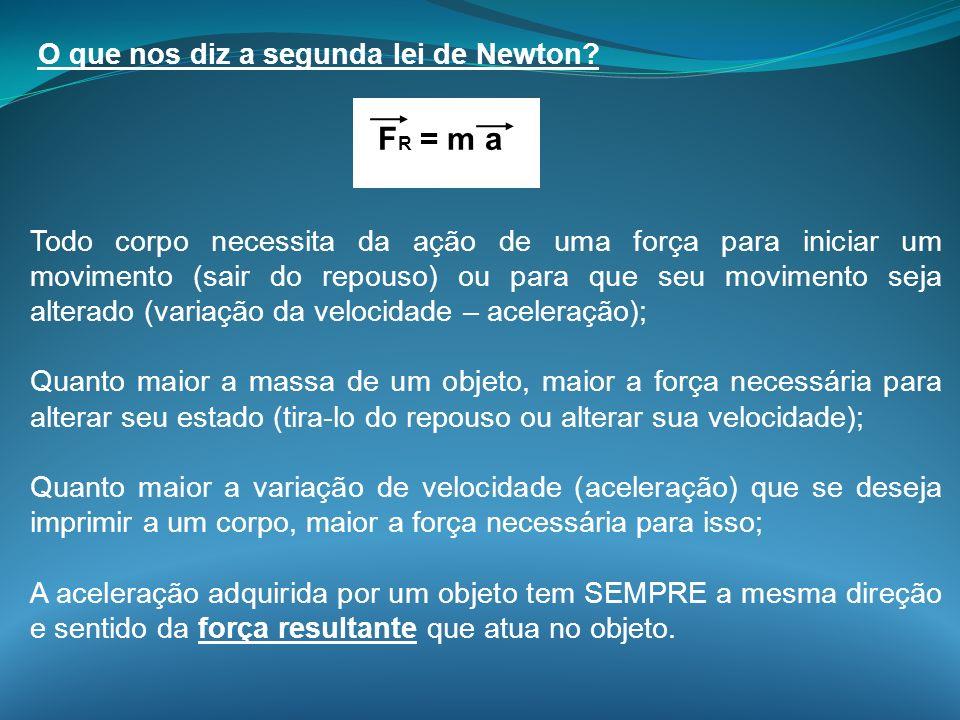 FR = m a O que nos diz a segunda lei de Newton