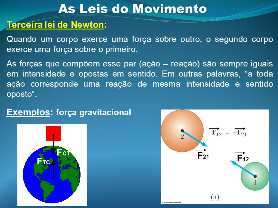 As Leis do Movimento Terceira lei de Newton: