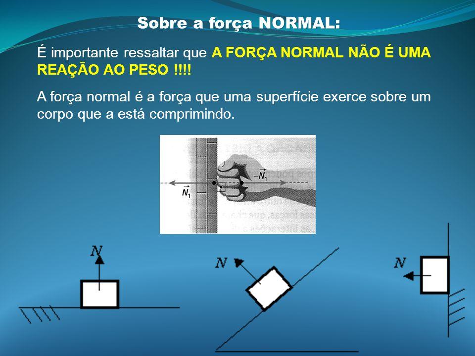 Sobre a força NORMAL: É importante ressaltar que A FORÇA NORMAL NÃO É UMA REAÇÃO AO PESO !!!!