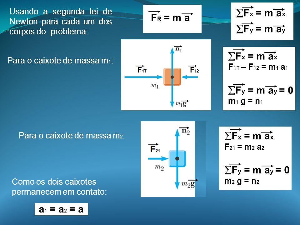 Fx = m ax FR = m a Fy = m ay Fx = m ax Fy = m ay = 0 Fx = m ax