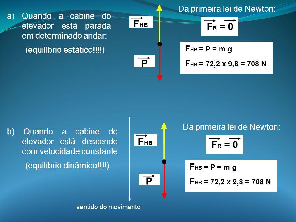FHB FR = 0 P FHB FR = 0 P Da primeira lei de Newton: