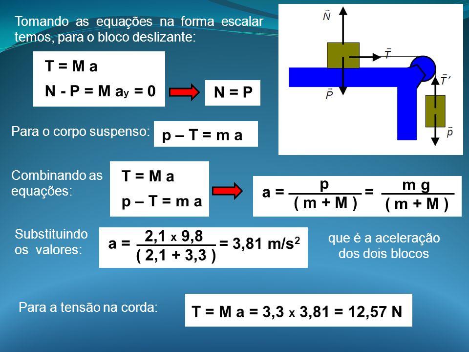 que é a aceleração dos dois blocos
