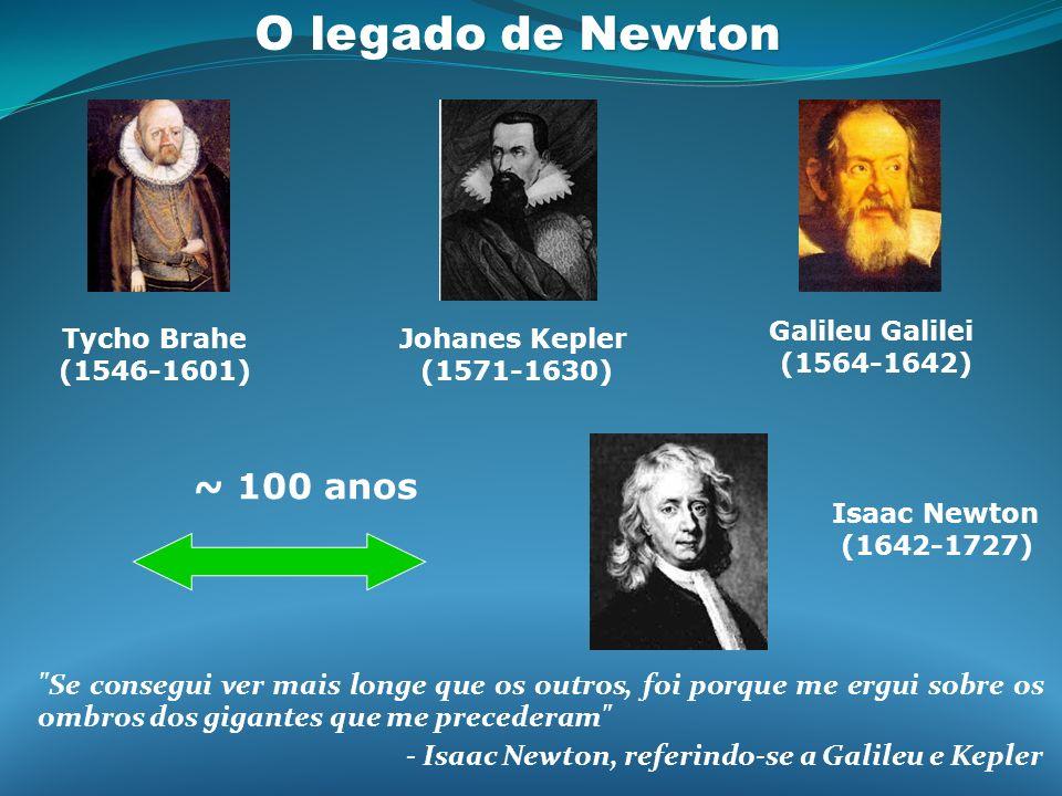 O legado de Newton ~ 100 anos