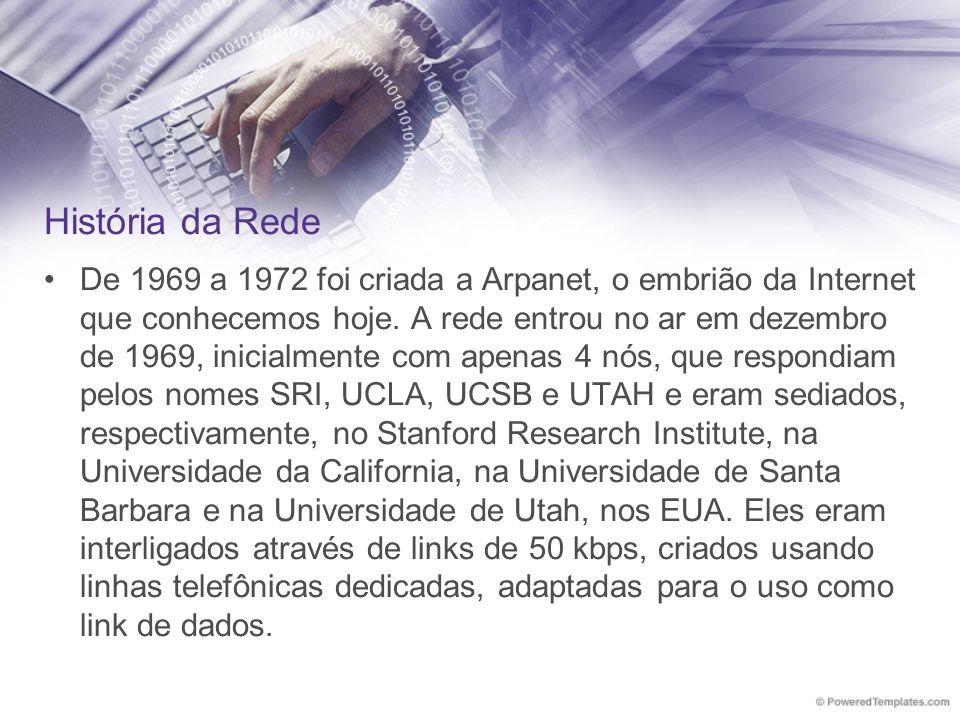 História da Rede