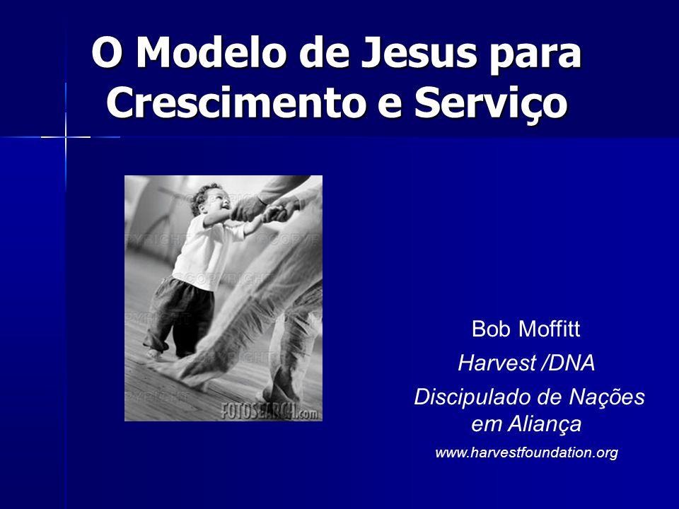 O Modelo de Jesus para Crescimento e Serviço