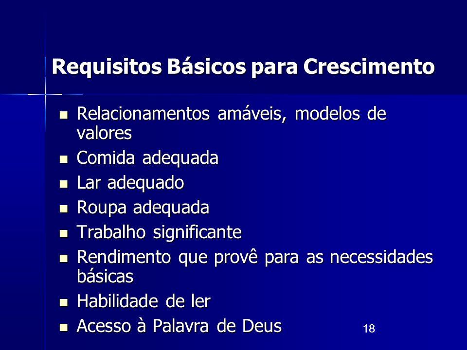 Requisitos Básicos para Crescimento