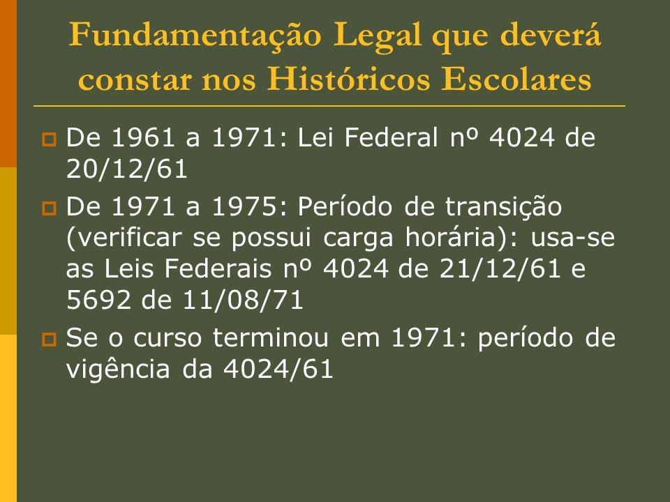 Fundamentação Legal que deverá constar nos Históricos Escolares