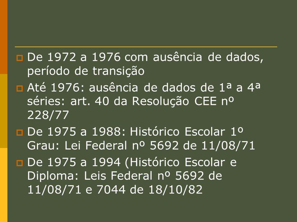 De 1972 a 1976 com ausência de dados, período de transição