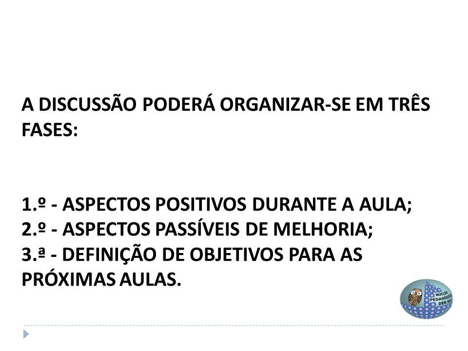 A DISCUSSÃO PODERÁ ORGANIZAR-SE EM TRÊS FASES: