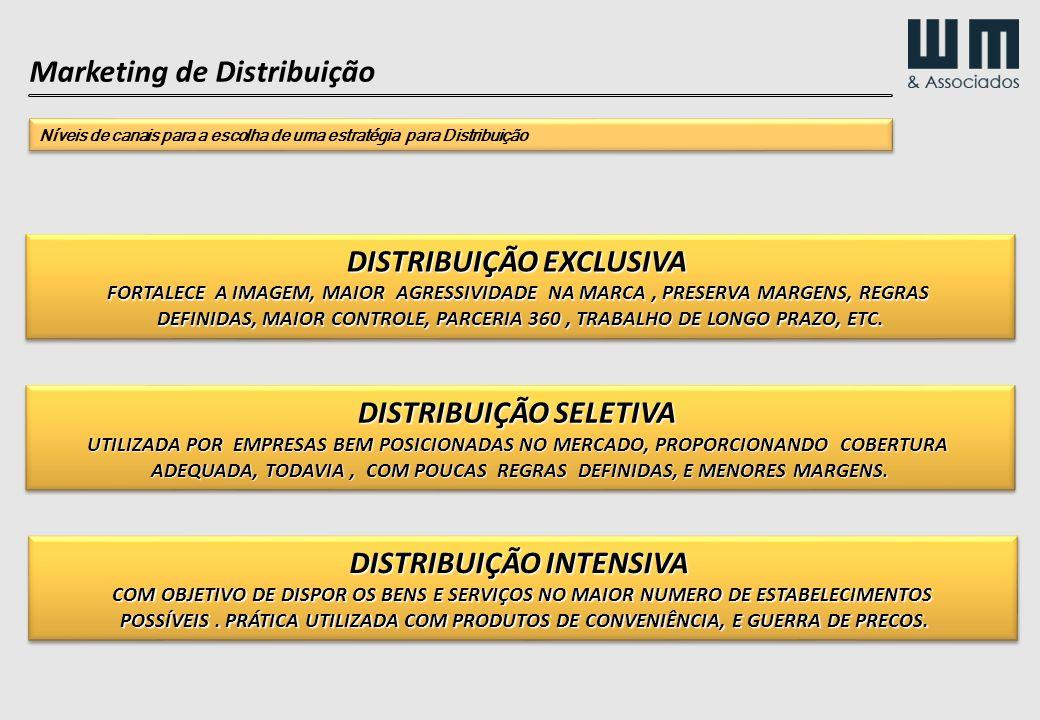 DISTRIBUIÇÃO EXCLUSIVA DISTRIBUIÇÃO SELETIVA DISTRIBUIÇÃO INTENSIVA