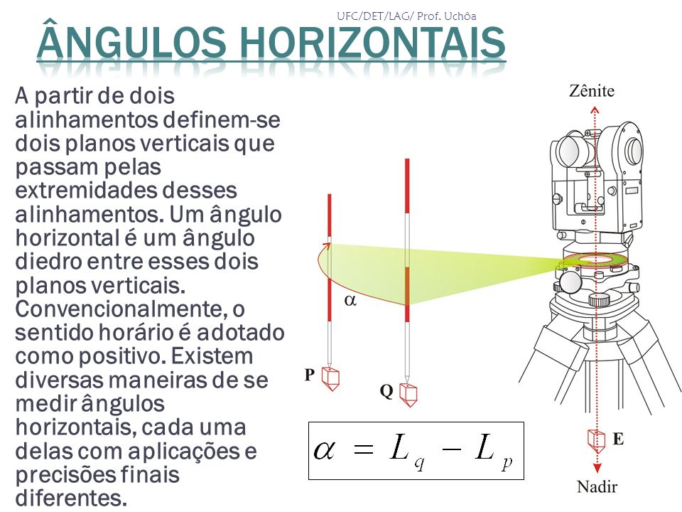 ÂNGULOS HORIZONTAIS UFC/DET/LAG/ Prof. Uchôa.
