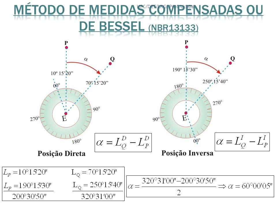Método de Medidas Compensadas ou de Bessel (nbr13133)
