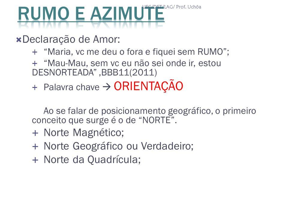 Rumo e Azimute Declaração de Amor: Norte Magnético;