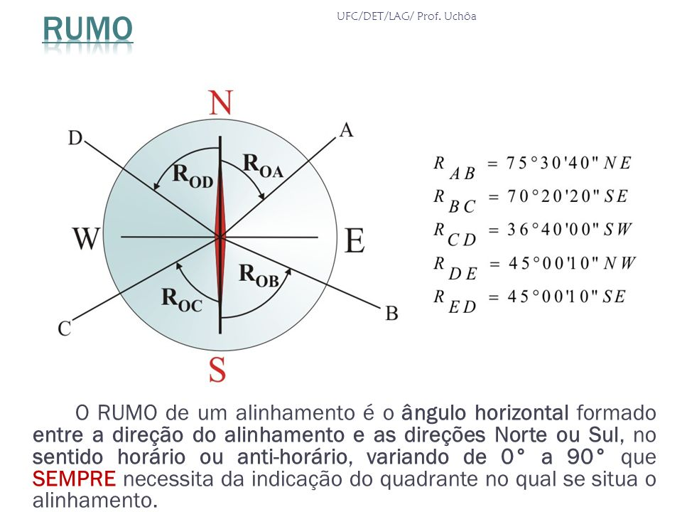 RUMO UFC/DET/LAG/ Prof. Uchôa.