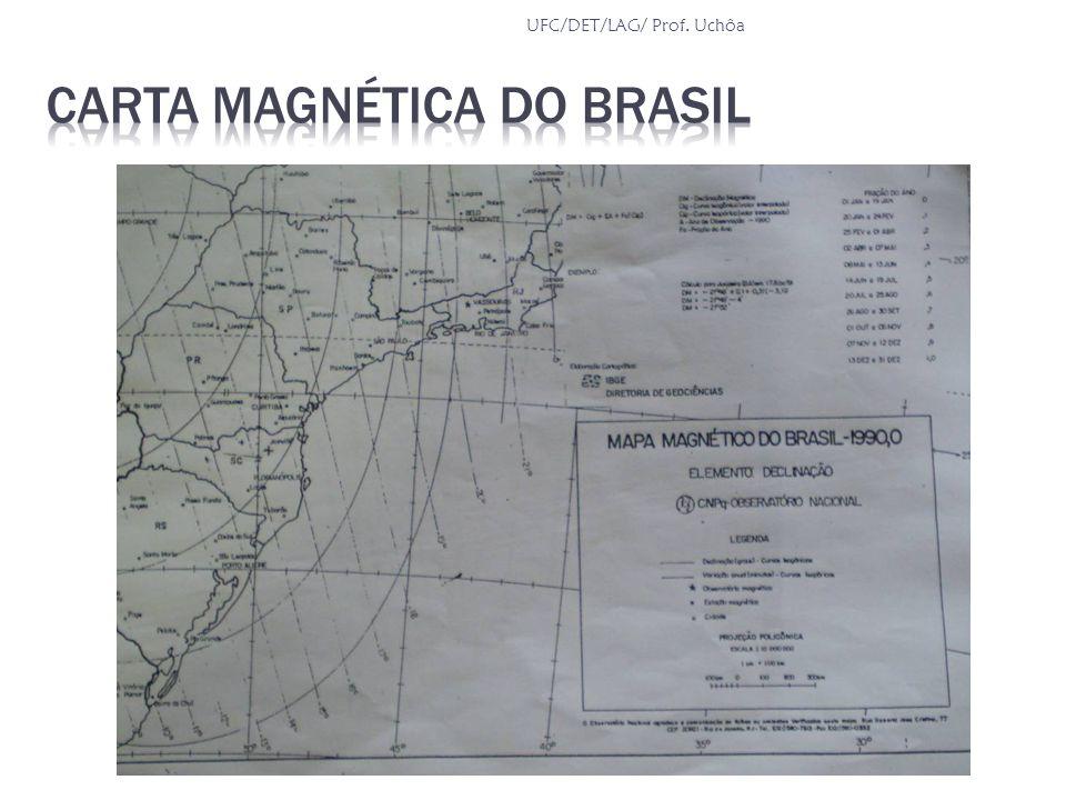 Carta magnética do brasil