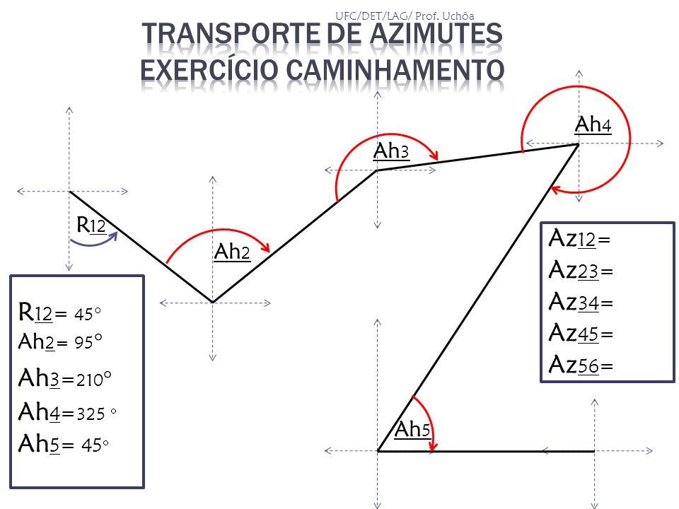 Transporte de azimutes Exercício Caminhamento