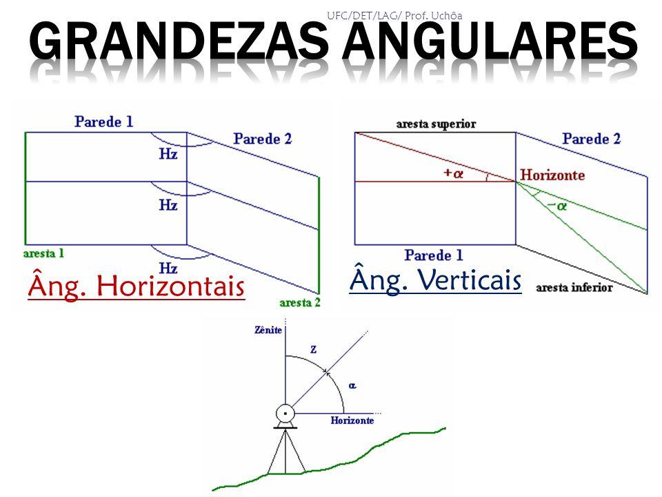 Grandezas angulares Âng. Verticais Âng. Horizontais