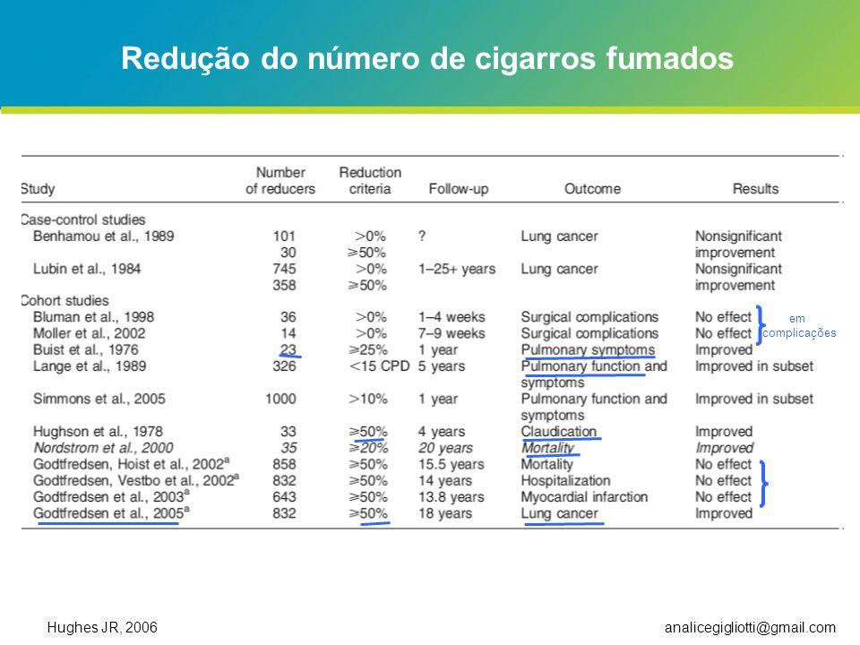 Redução do número de cigarros fumados